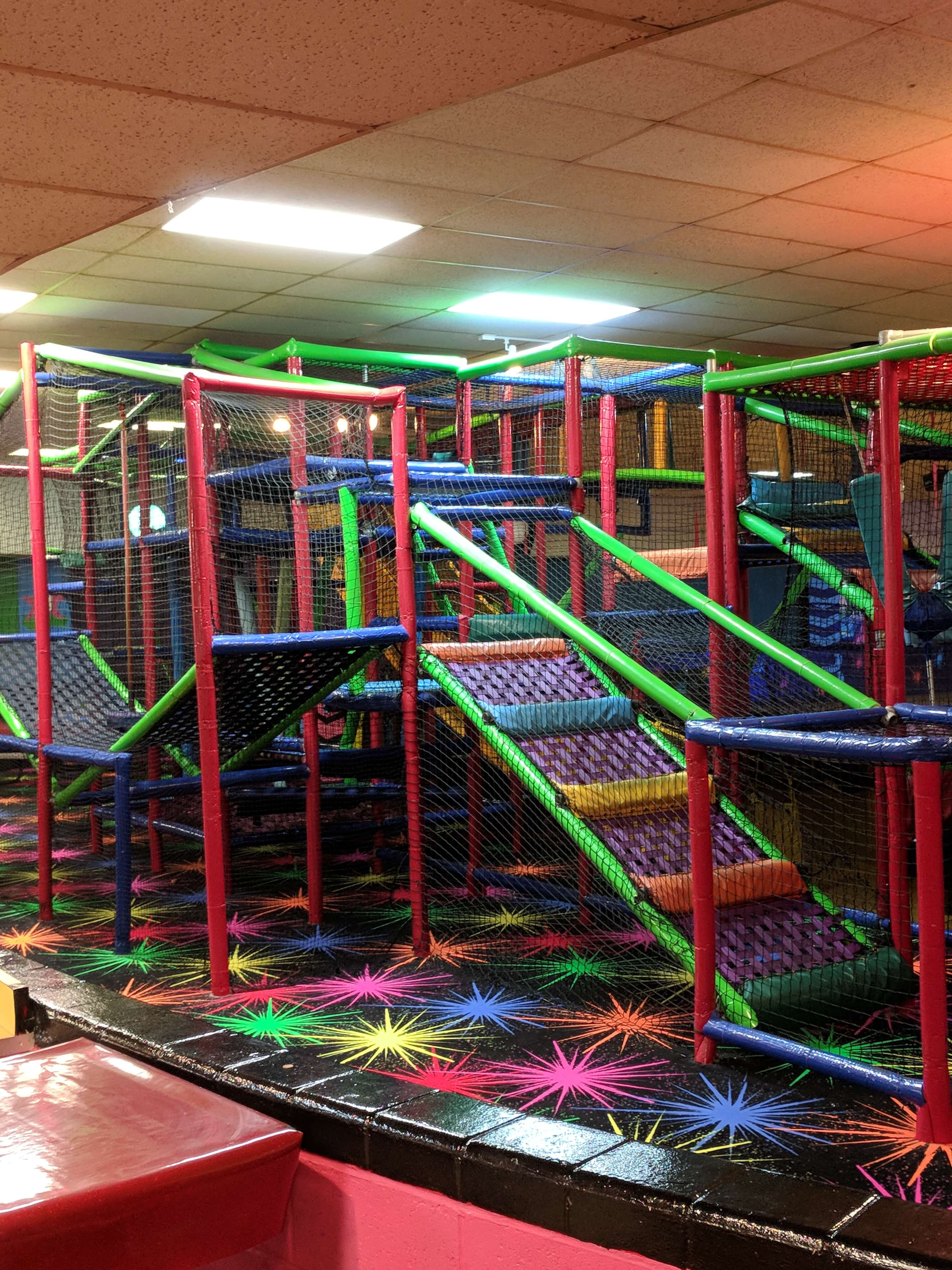 Kids Birthday Parties Dayton Fun Ideas OH Indoor